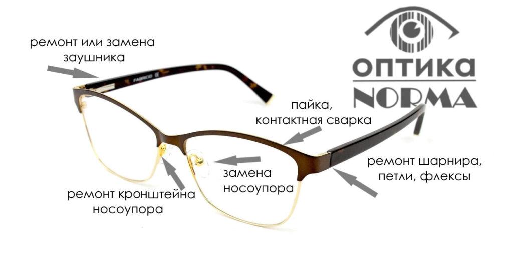 ремонт очков в Харькове